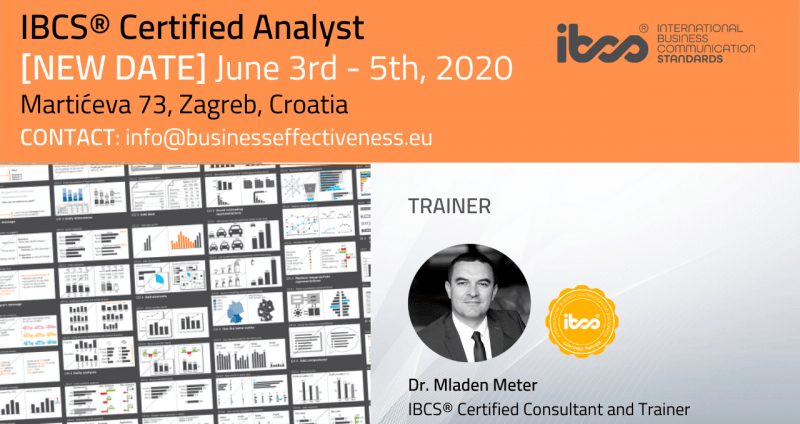 IBCS® Certified Analyst