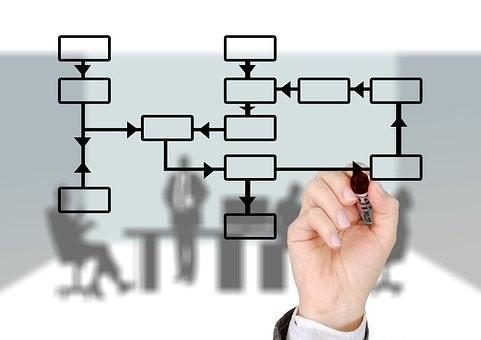 Modeliranje i optimizacija procesa u ARIS-u