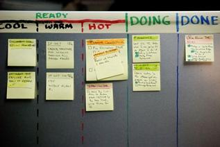 Lean vizualni management kao alat kontrolinga i financija