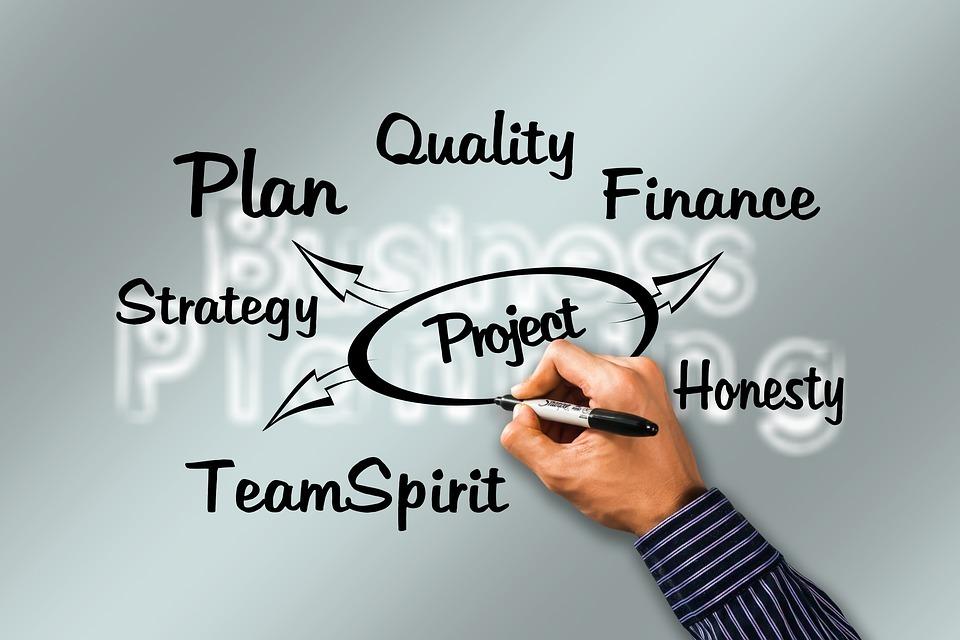 poslovni plan za upoznavanje aplikacija mrežne statistike za upoznavanje 2012