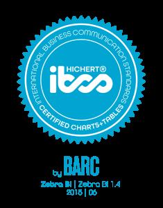 Izrada menadžerskih izvještaja prema HICHERT®IBCS standardima s Excel Add-inom